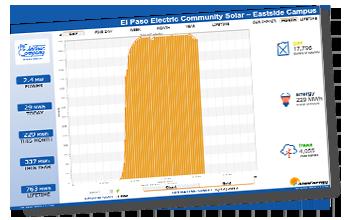 El Paso Electric Community Solar Program