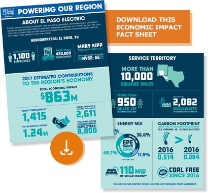Download Economic Impact Fact Sheet